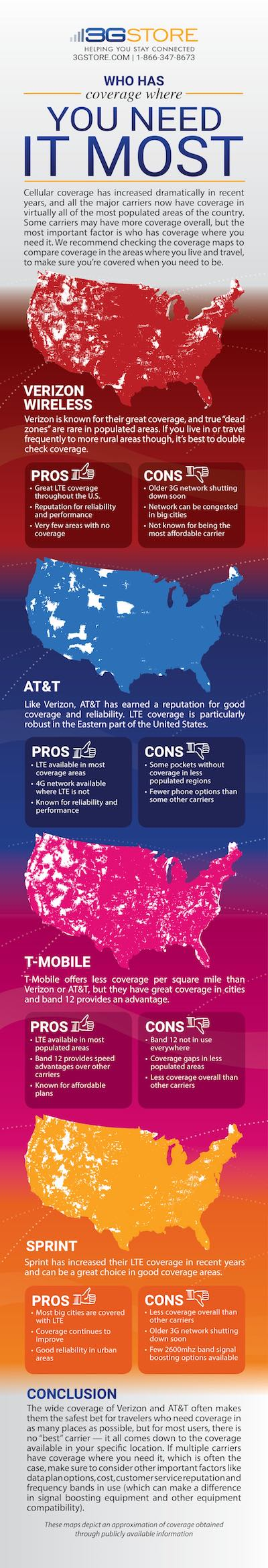 3G/4G Coverage Maps - Verizon, AT&T, T-Mobile and Sprint on verizon coverage map comparison, 4g data plans comparison, 4g service comparison, 4g lte comparison, wireless coverage maps comparison, cellular coverage map comparison, 4g lte map, 4g mobile wi-fi map,