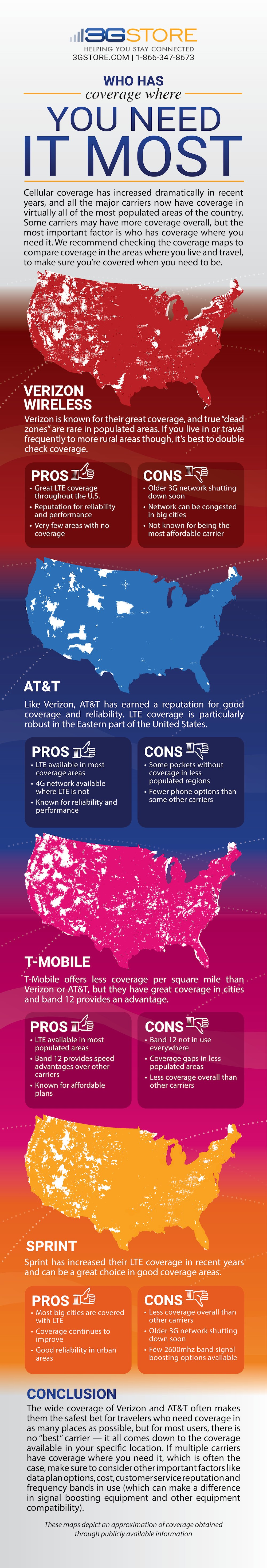 3G/4G Coverage Maps - Verizon, AT&T, T-Mobile and Sprint