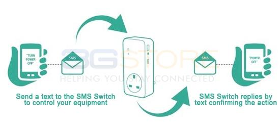 5g Store Sms Power Switch With 1